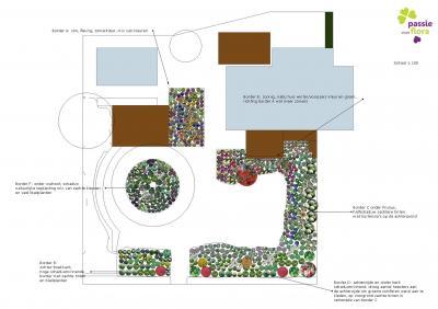 Beplantingsplan Nieuwendijk