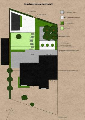 Giessen ontwerp achtertuin