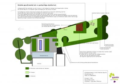 Melderslo ontwerp boerderijtuin